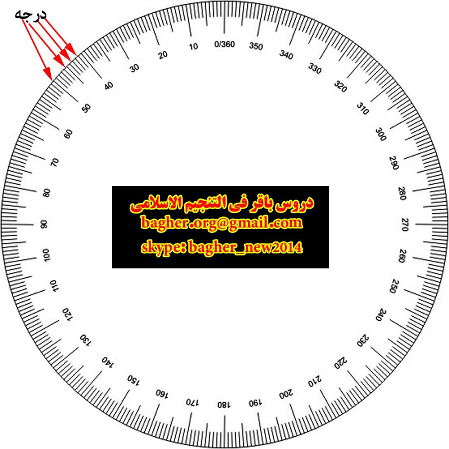 التنجيم الروحاني الاسلامي(الدرس 4)(دروس باقر) darajat.jpg