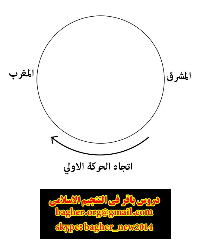 التنجيم الروحاني الاسلامي(الدرس 4)(دروس باقر) harekateoola.jpg
