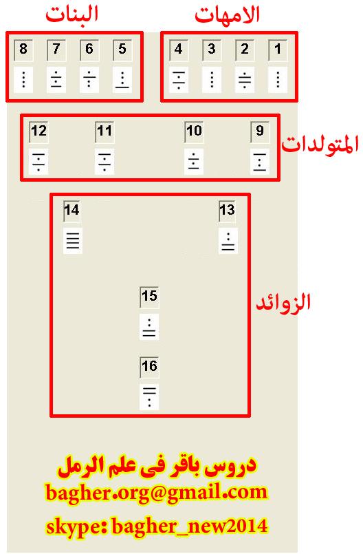 الرمل(الدرس 4)(استخراج التخت الكامل بالتنقيط asmaekhanat.jpg