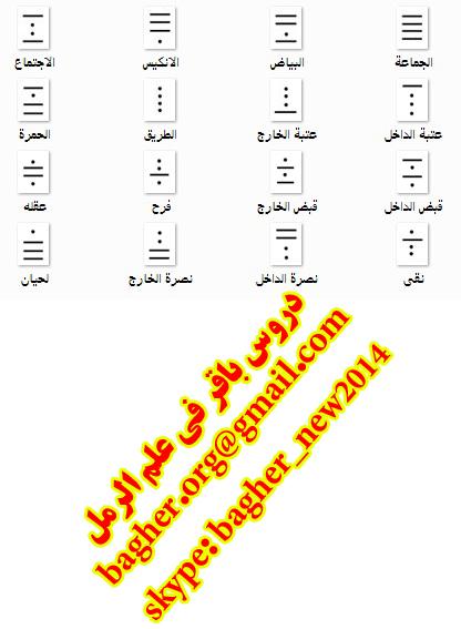 الرمل(الدرس 4)(استخراج التخت الكامل بالتنقيط asmaolashkal.jpg