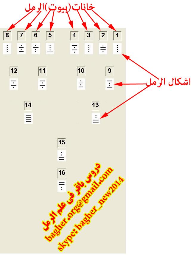 الرمل(الدرس 4)(استخراج التخت الكامل بالتنقيط boyoot.jpg