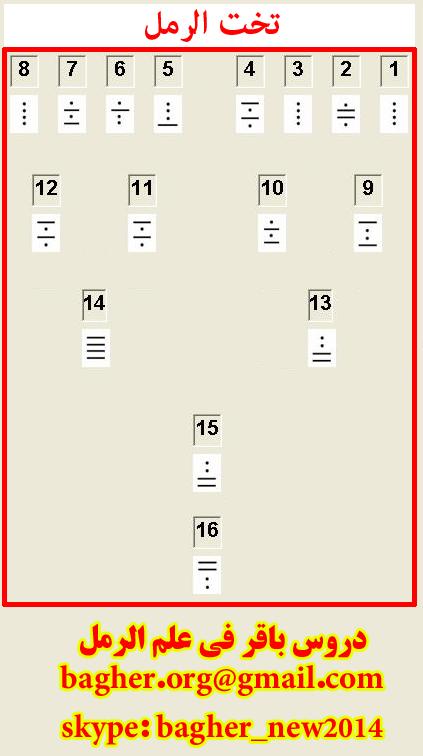 الرمل(الدرس 4)(استخراج التخت الكامل بالتنقيط takht.jpg