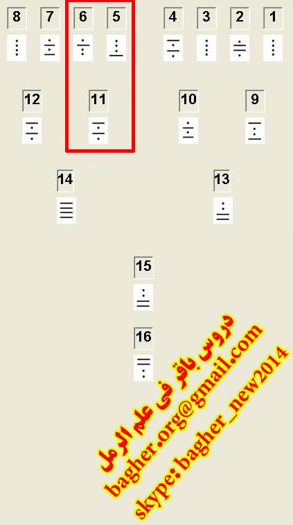 الرمل(الدرس 4)(استخراج التخت الكامل بالتنقيط zarb4.jpg